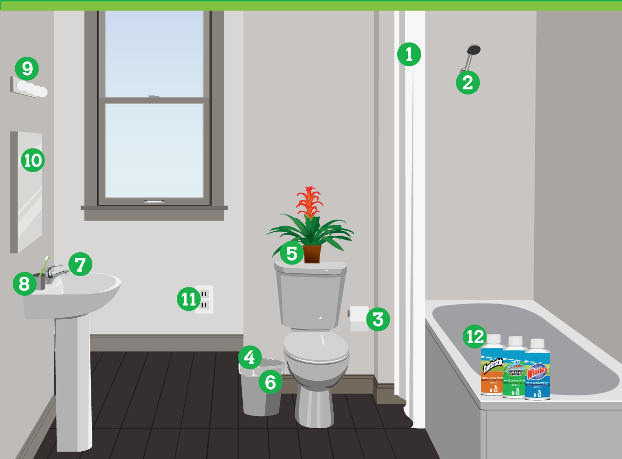 green-bathroom-infographic