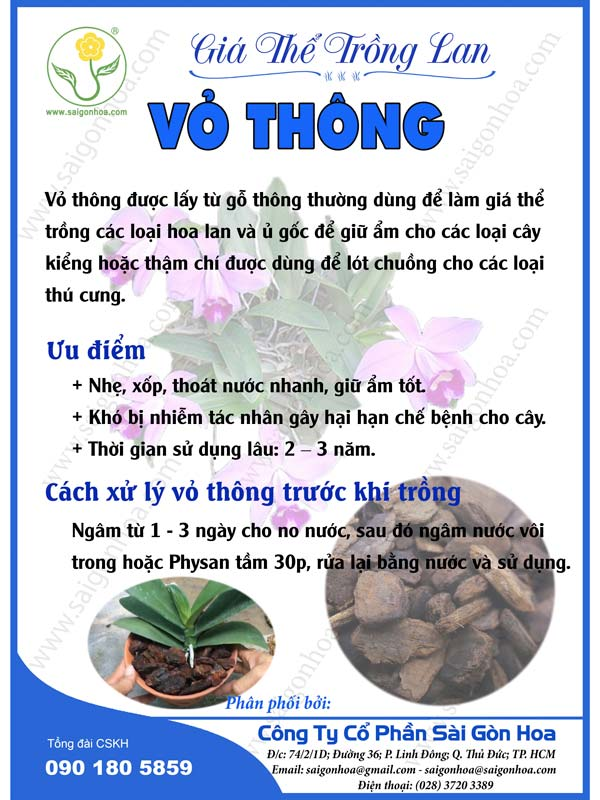 Huong Dan Su Dung Vo Thong